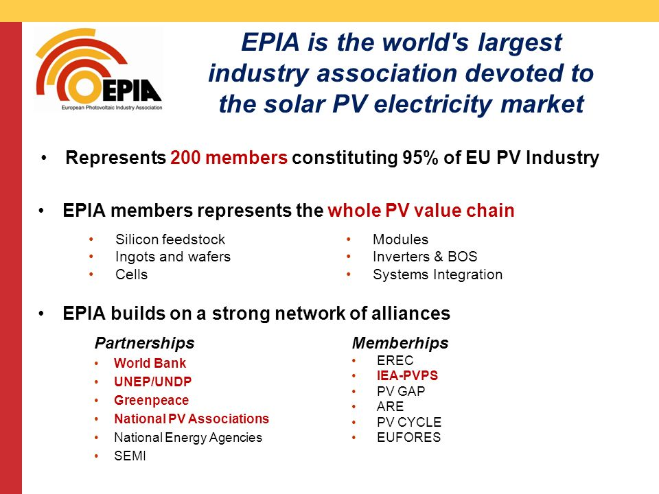 CMS DeBacker presentation 13/03/2008 EPIA is the world s largest industry association devoted to the solar PV electricity market Represents 200 members constituting 95% of EU PV Industry Silicon feedstock Ingots and wafers Cells Modules Inverters & BOS Systems Integration EPIA builds on a strong network of alliances Memberhips EREC IEA-PVPS PV GAP ARE PV CYCLE EUFORES Partnerships World Bank UNEP/UNDP Greenpeace National PV Associations National Energy Agencies SEMI EPIA members represents the whole PV value chain
