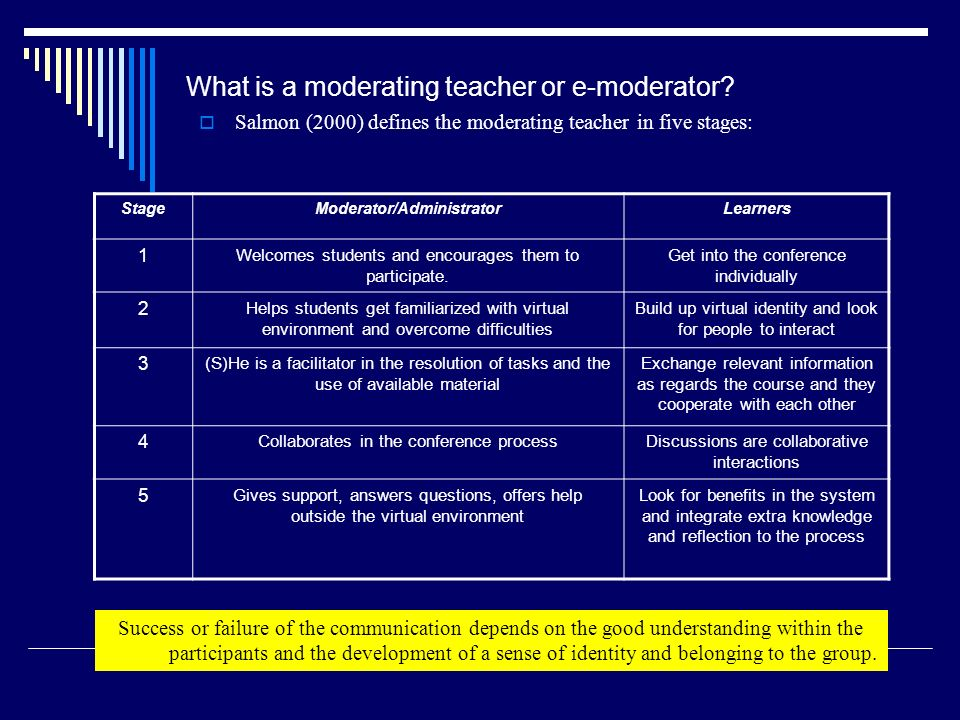 What is a moderating teacher or e-moderator.