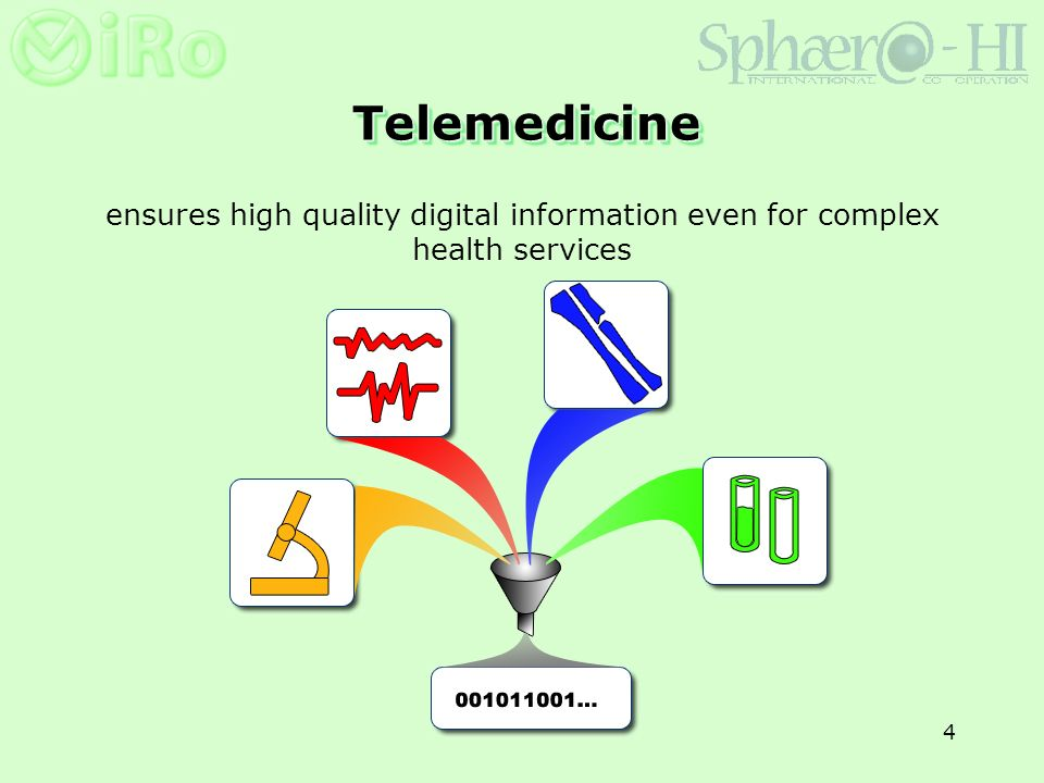 4 TelemedicineTelemedicine ensures high quality digital information even for complex health services