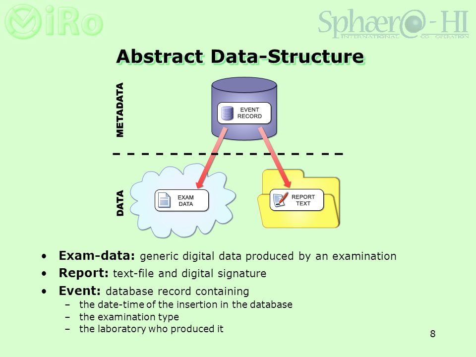 8 Abstract Data-Structure Exam-data: generic digital data produced by an examination Report: text-file and digital signature Event: database record containing –the date-time of the insertion in the database –the examination type –the laboratory who produced it