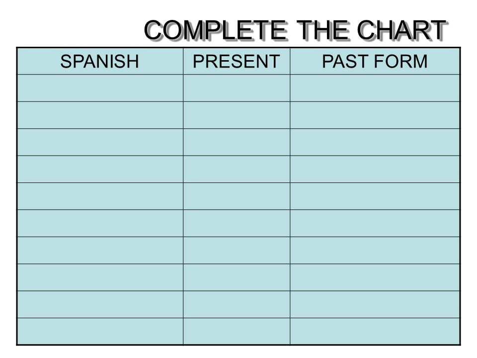 COMPLETE THE CHART SPANISHPRESENTPAST FORM