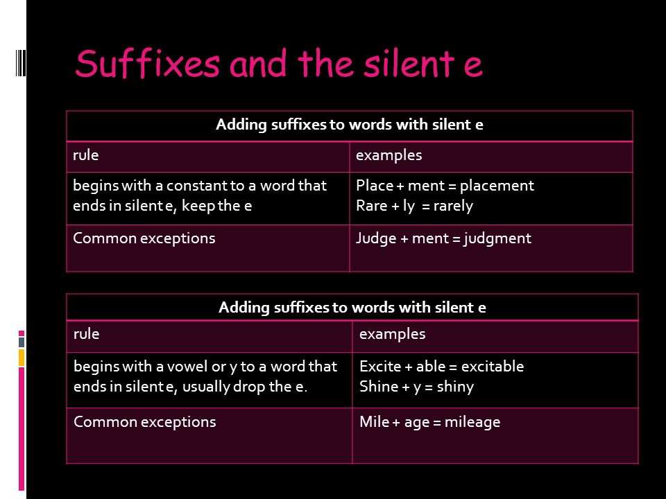 Suffixes and the silent e Adding suffixes to words with silent e ruleexamples begins with a constant to a word that ends in silent e, keep the e Place + ment = placement Rare + ly = rarely Common exceptionsJudge + ment = judgment Adding suffixes to words with silent e ruleexamples begins with a vowel or y to a word that ends in silent e, usually drop the e.