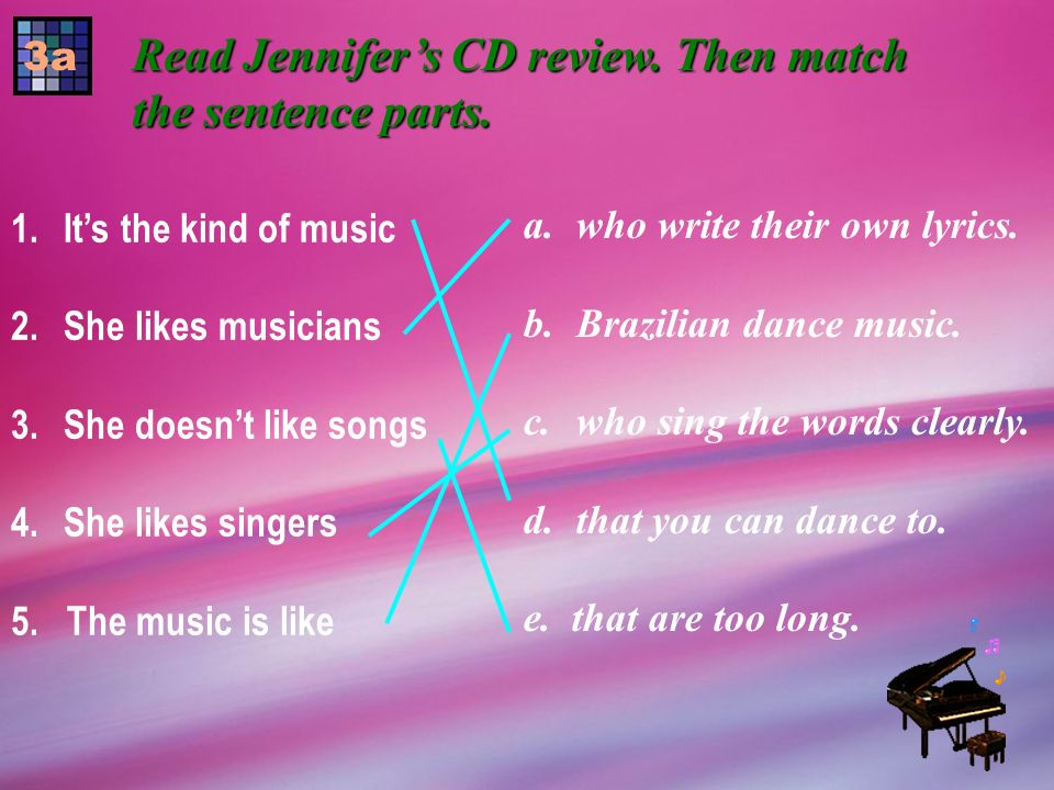 3a Read Jennifers CD review. Then match the sentence parts. __________