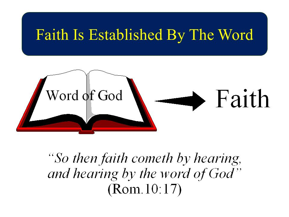 Faith Is Established By The Word