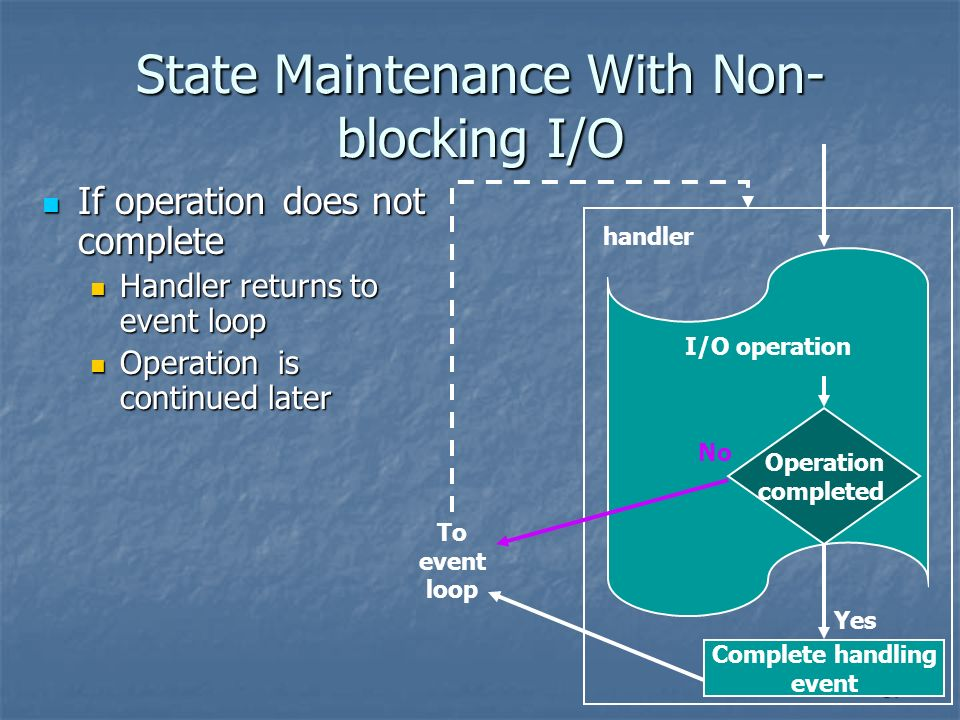37 State Maintenance With Non- blocking I/O I/O operation Operation completed Complete handling event Yes No To event loop If operation does not complete If operation does not complete Handler returns to event loop Handler returns to event loop Operation is continued later Operation is continued later handler