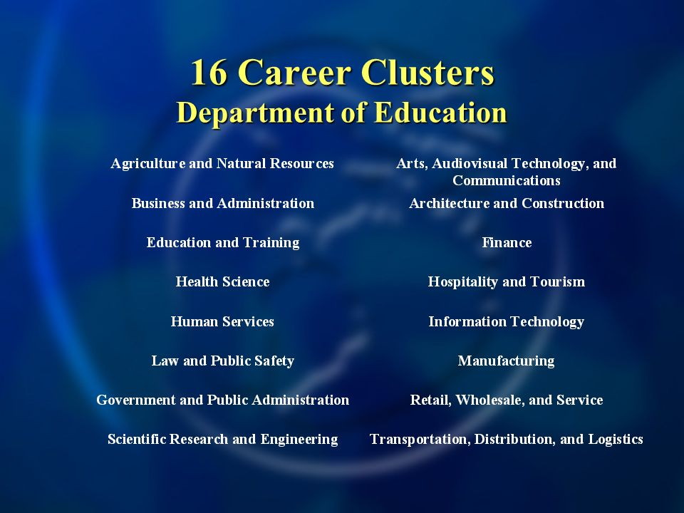 16 Career Clusters Department of Education