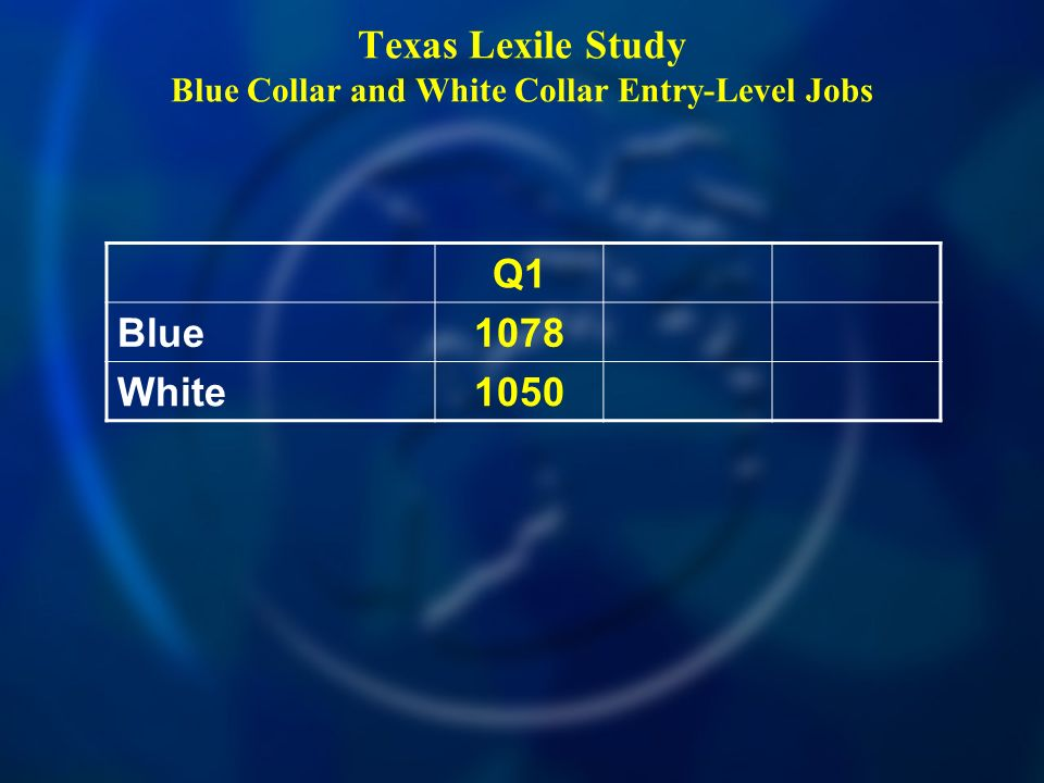 Texas Lexile Study Blue Collar and White Collar Entry-Level Jobs Q1 Blue 1078 White 1050