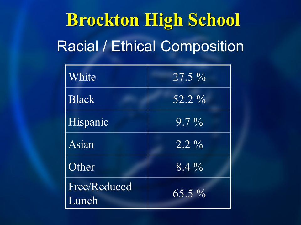 Brockton High School Brockton High School White27.5 % Black52.2 % Hispanic9.7 % Asian2.2 % Other8.4 % Free/Reduced Lunch 65.5 % Racial / Ethical Composition