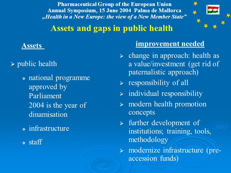 Pharmaceutical Group of the European Union Annual Symposium, 15 June 2004 Palma de Mallorca Health in a New Europe: the view of a New Member State Assets and gaps in public health Assets improvement needed public health national programme approved by Parliament 2004 is the year of dinamisation infrastructure staff change in approach: health as a value/investment (get rid of paternalistic approach) responsibility of all individual responsibility modern health promotion concepts further development of institutions; training, tools, methodology modernize infrastructure (pre- accession funds)