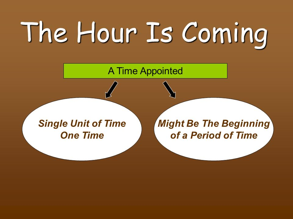 The Hour Is Coming A Time Appointed Single Unit of Time One Time Might Be The Beginning of a Period of Time