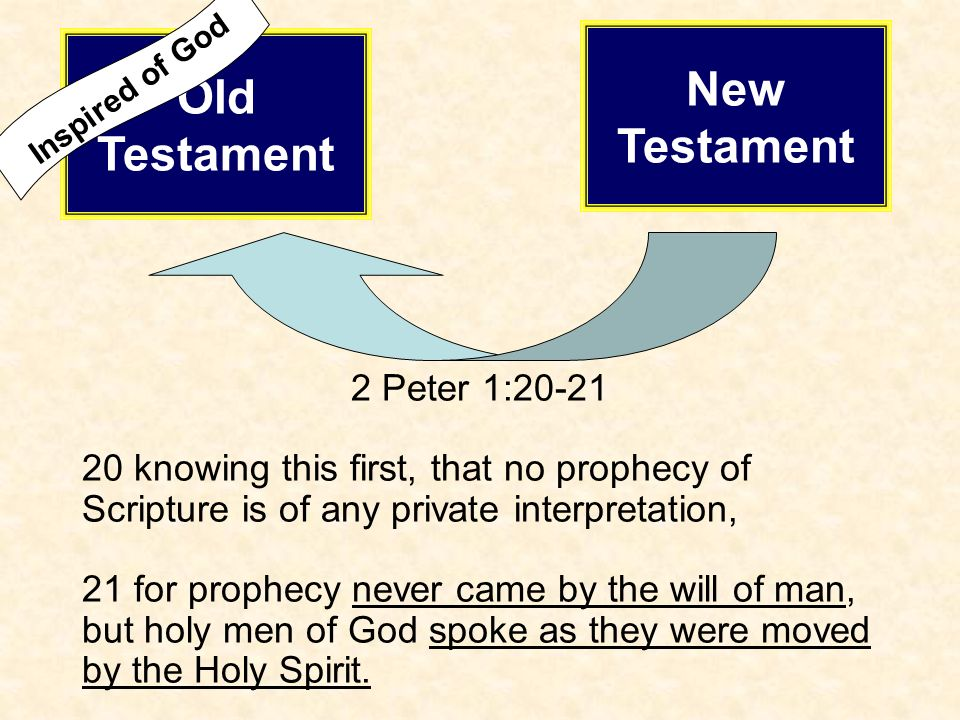 Old Testament New Testament Inspired of God 2 Peter 1: knowing this first, that no prophecy of Scripture is of any private interpretation, 21 for prophecy never came by the will of man, but holy men of God spoke as they were moved by the Holy Spirit.