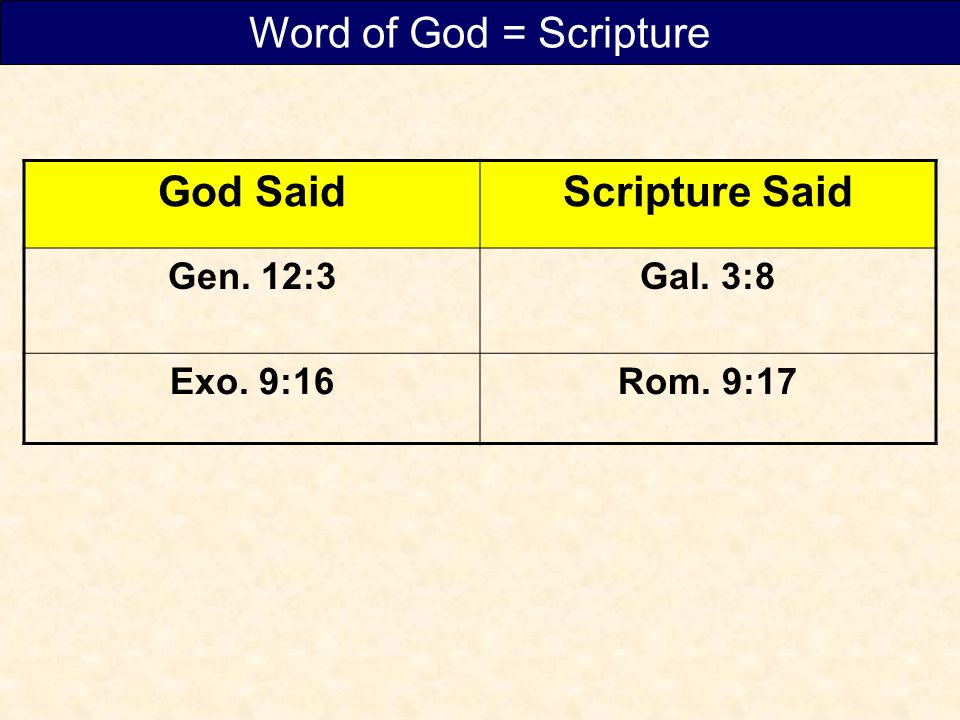 God SaidScripture Said Gen. 12:3Gal. 3:8 Exo. 9:16Rom. 9:17 Word of God = Scripture
