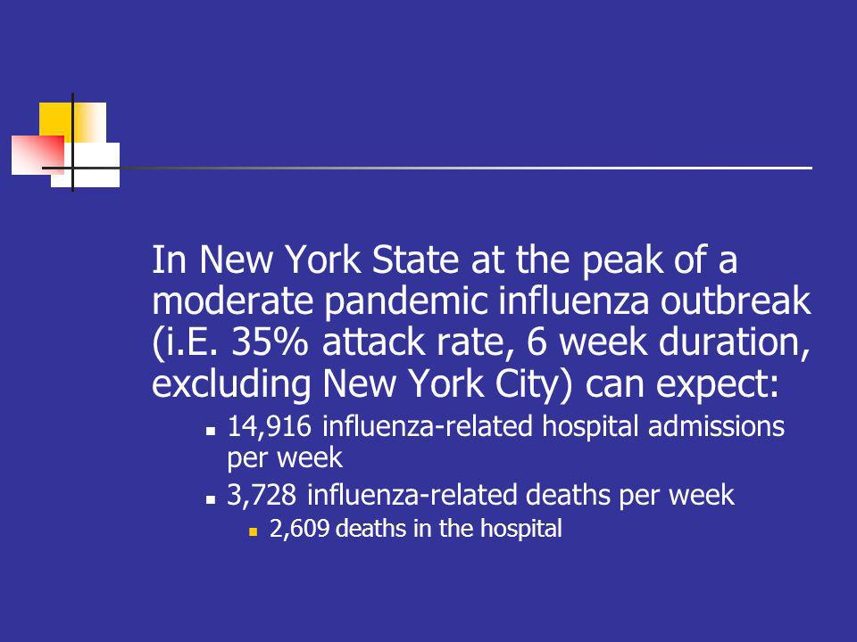 if In New York State at the peak of a moderate pandemic influenza outbreak (i.E.
