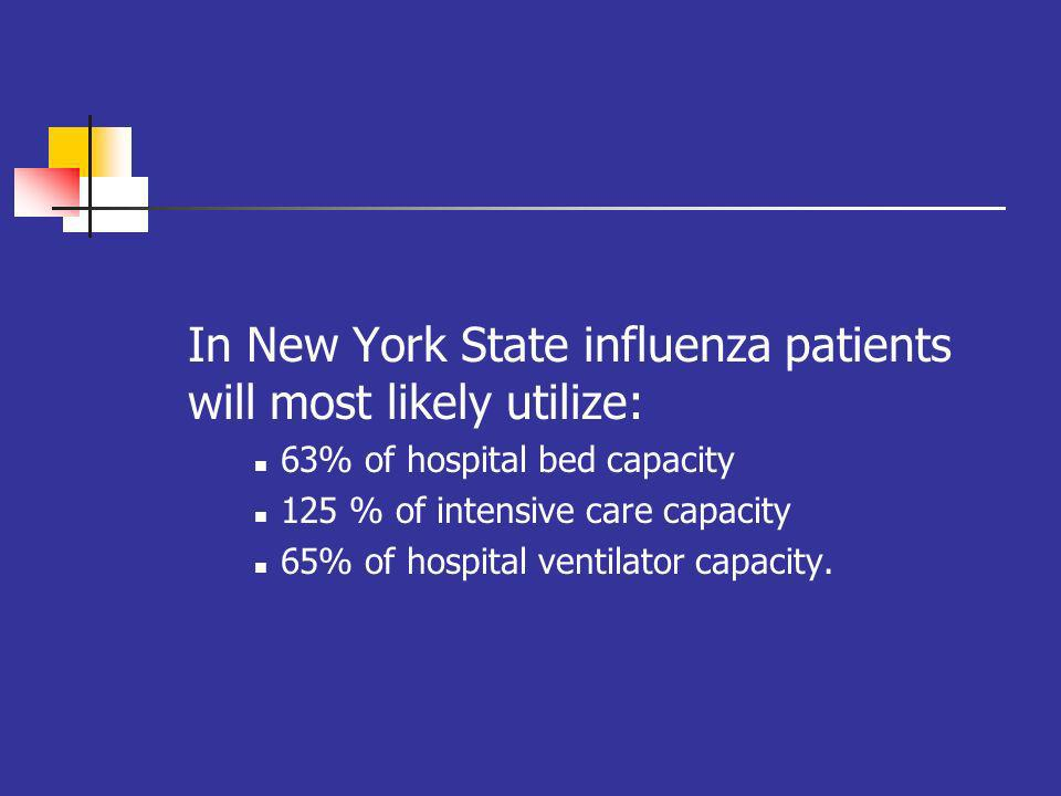 In New York State influenza patients will most likely utilize: 63% of hospital bed capacity 125 % of intensive care capacity 65% of hospital ventilator capacity.