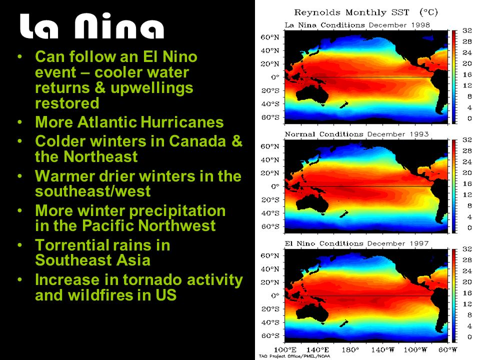 Can follow an El Nino event – cooler water returns & upwellings restored More Atlantic Hurricanes Colder winters in Canada & the Northeast Warmer drier winters in the southeast/west More winter precipitation in the Pacific Northwest Torrential rains in Southeast Asia Increase in tornado activity and wildfires in US