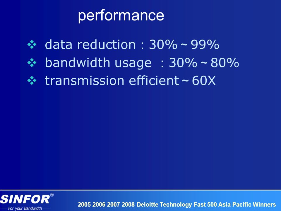 Deloitte Technology Fast 500 Asia Pacific Winners performance data reduction 30% 99% bandwidth usage 30% 80% transmission efficient 60X