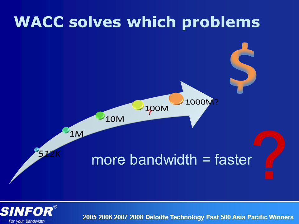 2005 2006 2007 2008 Deloitte Technology Fast 500 Asia Pacific Winners WACC solves which problems more bandwidth = faster