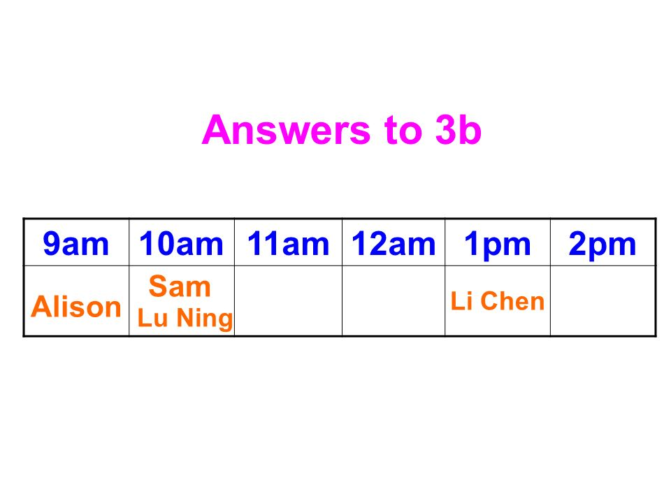 NameHas been skating for Alison5 hours Sam 4 hours Lu Ning4 hours Li Chen1 hour Check the answers: 3a