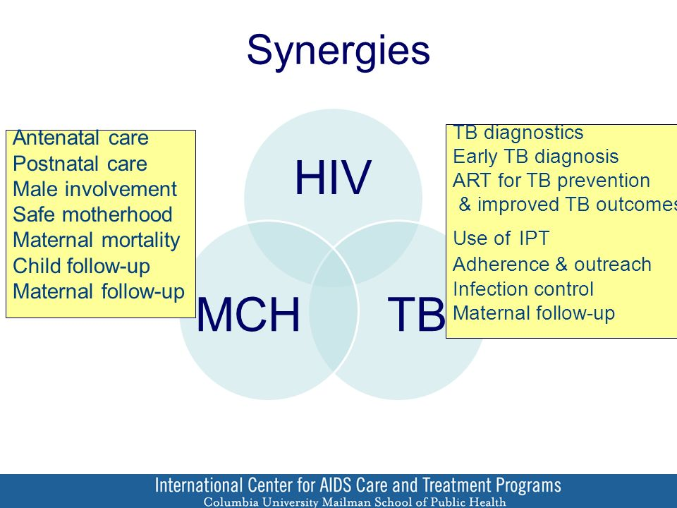 Synergies Antenatal care Postnatal care Male involvement Safe motherhood Maternal mortality Child follow-up Maternal follow-up TB diagnostics Early TB diagnosis ART for TB prevention & improved TB outcomes Use of IPT Adherence & outreach Infection control Maternal follow-up