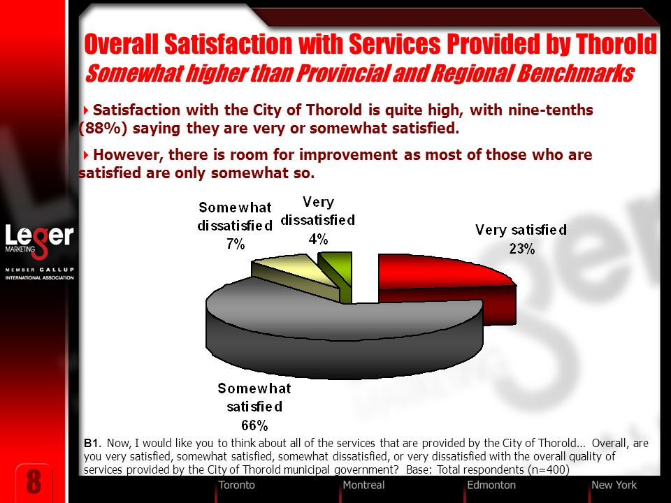 8 Overall Satisfaction with Services Provided by Thorold Somewhat higher than Provincial and Regional Benchmarks B1.