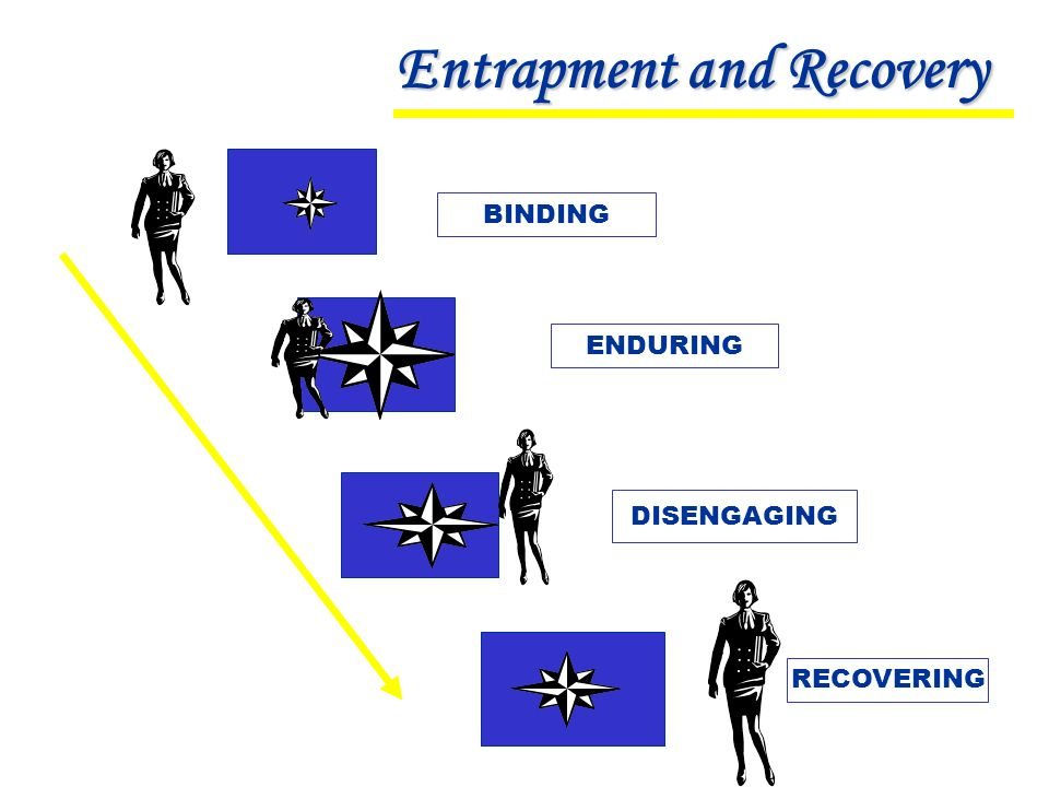 BINDING DISENGAGING RECOVERING ENDURING Entrapment and Recovery