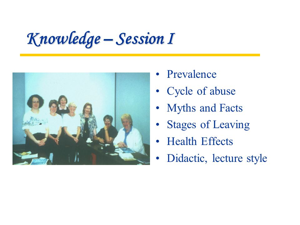 Knowledge – Session I Prevalence Cycle of abuse Myths and Facts Stages of Leaving Health Effects Didactic, lecture style