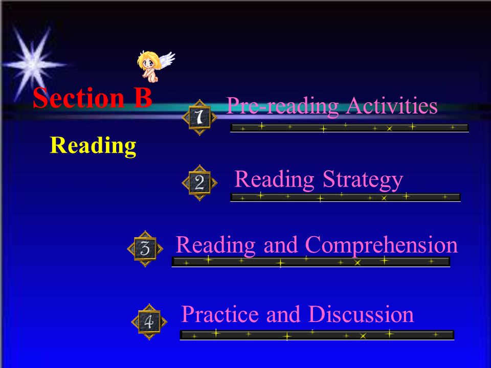 Section B Reading Reading Strategy Pre-reading Activities Reading and Comprehension Practice and Discussion