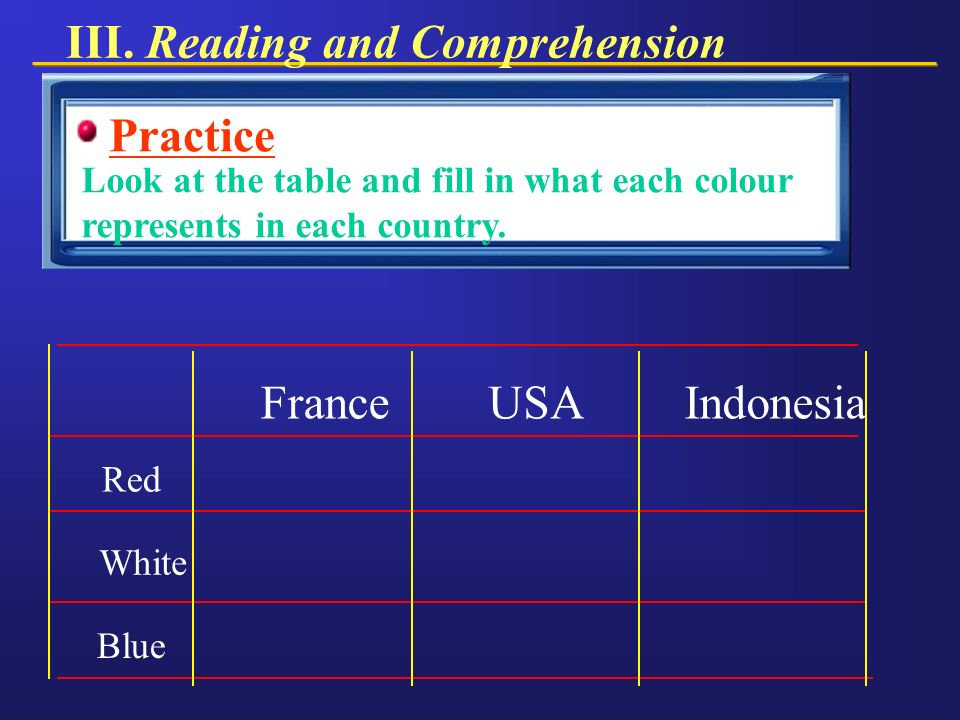 Practice Look at the table and fill in what each colour represents in each country.