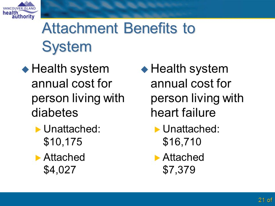 Attachment Benefits to System Health system annual cost for person living with diabetes Unattached: $10,175 Attached $4,027 Health system annual cost for person living with heart failure Unattached: $16,710 Attached $7,379 21 of