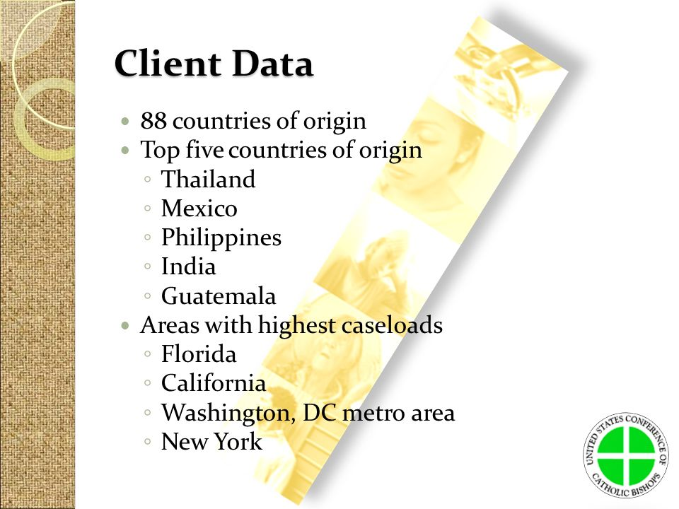 Client Data 88 countries of origin Top five countries of origin Thailand Mexico Philippines India Guatemala Areas with highest caseloads Florida California Washington, DC metro area New York