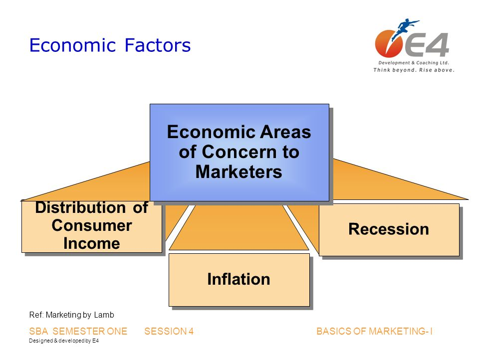 Designed & developed by E4 SBA SEMESTER ONE SESSION 4 BASICS OF MARKETING- I Economic Factors Distribution of Consumer Income Inflation Recession Economic Areas of Concern to Marketers Ref: Marketing by Lamb