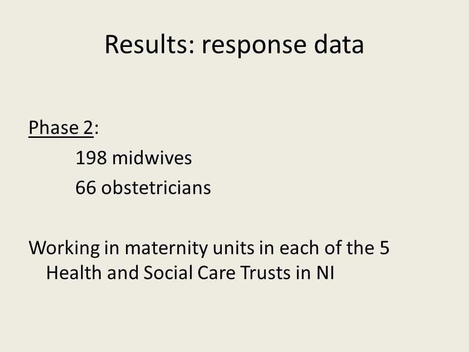 Results: response data Phase 2: 198 midwives 66 obstetricians Working in maternity units in each of the 5 Health and Social Care Trusts in NI