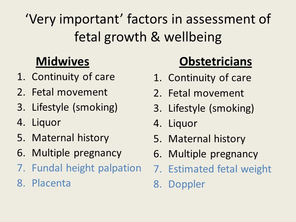 Very important factors in assessment of fetal growth & wellbeing Midwives 1.Continuity of care 2.Fetal movement 3.Lifestyle (smoking) 4.Liquor 5.Maternal history 6.Multiple pregnancy 7.Fundal height palpation 8.Placenta Obstetricians 1.Continuity of care 2.Fetal movement 3.Lifestyle (smoking) 4.Liquor 5.Maternal history 6.Multiple pregnancy 7.Estimated fetal weight 8.Doppler