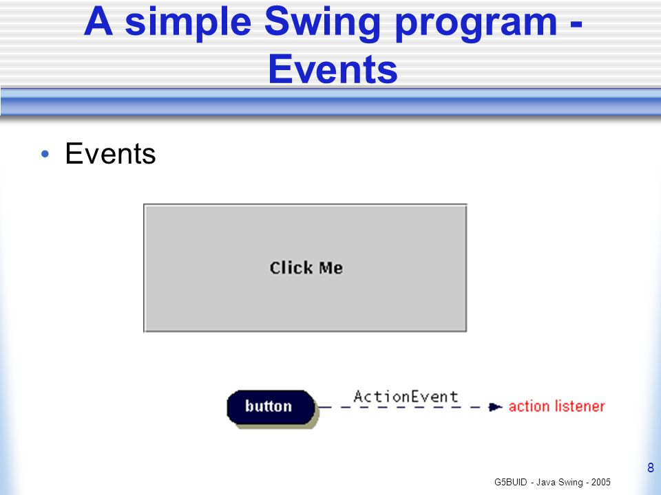 G5BUID - Java Swing - 2005 8 A simple Swing program - Events Events