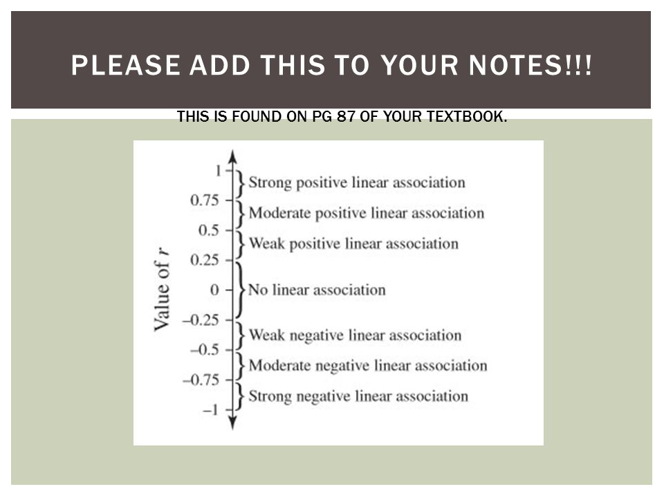PLEASE ADD THIS TO YOUR NOTES!!! THIS IS FOUND ON PG 87 OF YOUR TEXTBOOK.