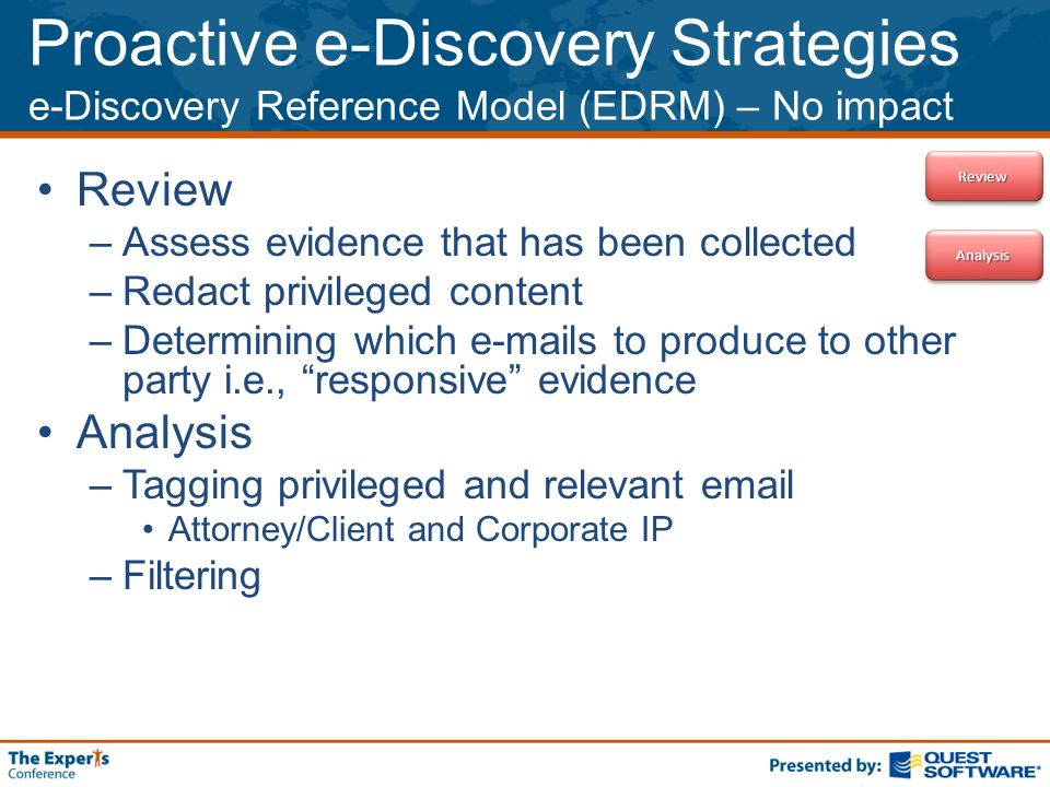Proactive e-Discovery Strategies e-Discovery Reference Model (EDRM) – No impact Review –Assess evidence that has been collected –Redact privileged content –Determining which e-mails to produce to other party i.e., responsive evidence Analysis –Tagging privileged and relevant email Attorney/Client and Corporate IP –Filtering ReviewReview AnalysisAnalysis
