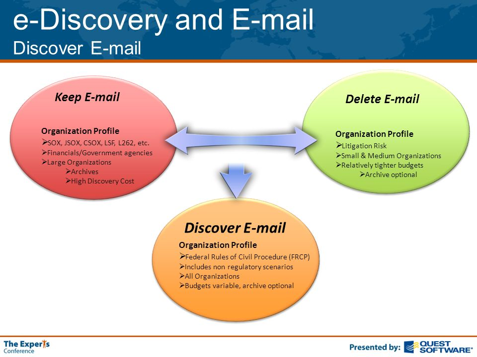 e-Discovery and E-mail Discover E-mail Keep E-mail Delete E-mail Organization Profile SOX, JSOX, CSOX, LSF, L262, etc.