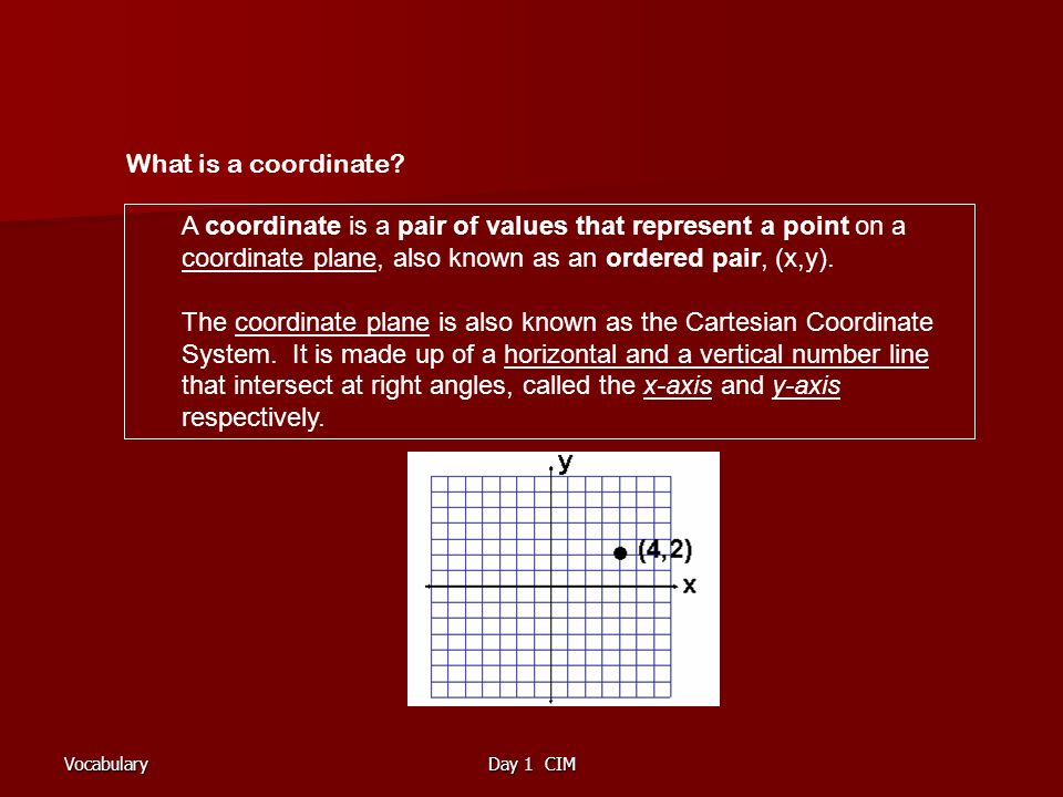 VocabularyDay 1 CIM What is a coordinate.