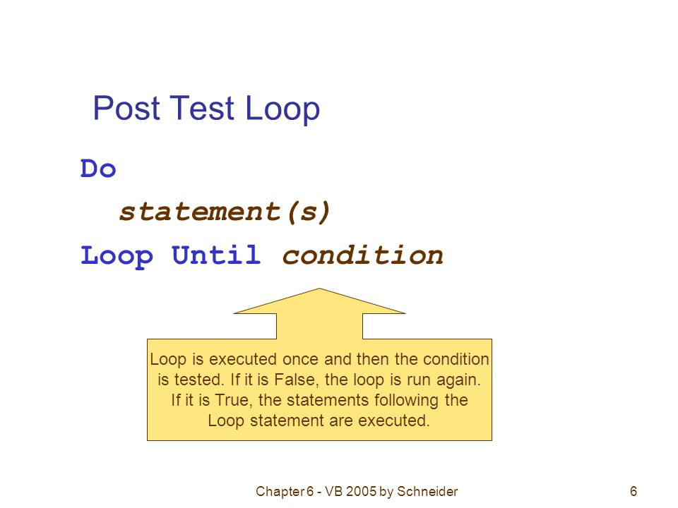 Chapter 6 - VB 2005 by Schneider6 Post Test Loop Do statement(s) Loop Until condition Loop is executed once and then the condition is tested.