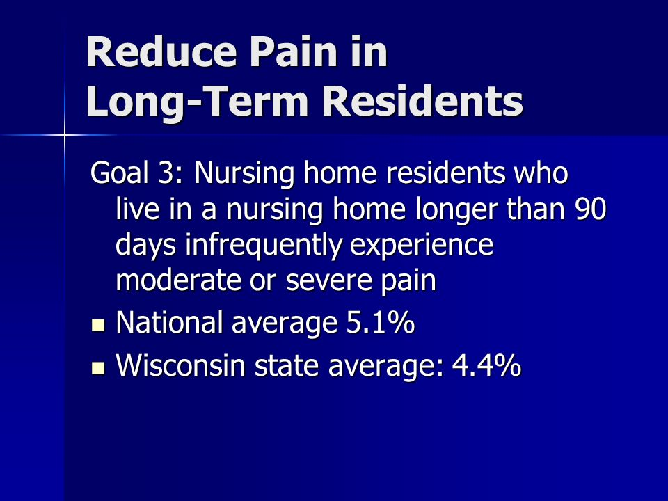 Reduce Pain in Long-Term Residents Goal 3: Nursing home residents who live in a nursing home longer than 90 days infrequently experience moderate or severe pain National average 5.1% National average 5.1% Wisconsin state average: 4.4% Wisconsin state average: 4.4%