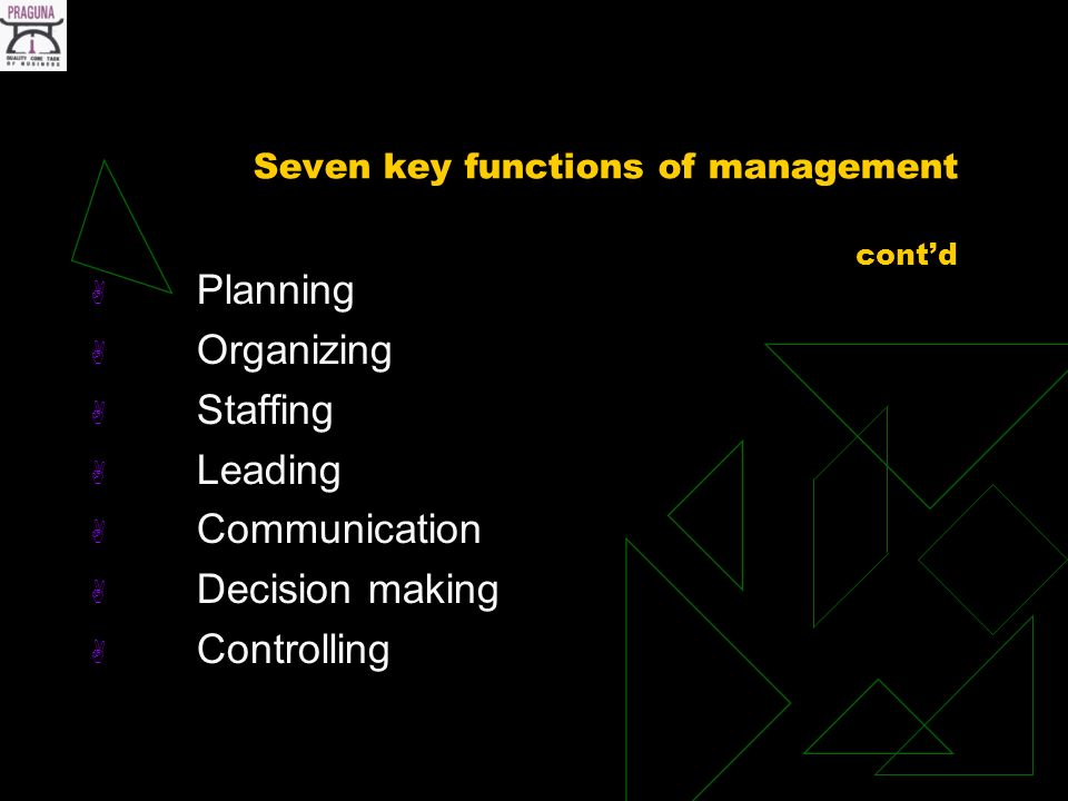 Seven key functions of management contd Planning Organizing Staffing Leading Communication Decision making Controlling