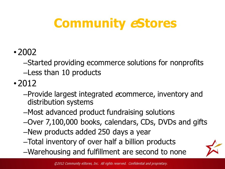 Community eStores 2002 – Started providing ecommerce solutions for nonprofits – Less than 10 products 2012 – Provide largest integrated ecommerce, inventory and distribution systems – Most advanced product fundraising solutions – Over 7,100,000 books, calendars, CDs, DVDs and gifts – New products added 250 days a year – Total inventory of over half a billion products – Warehousing and fulfillment are second to none