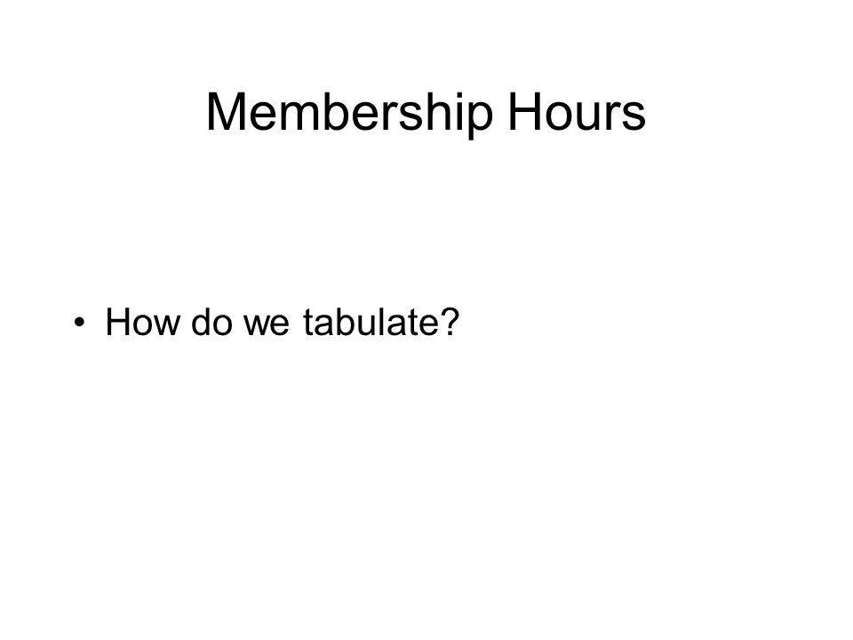 Membership Hours How do we tabulate