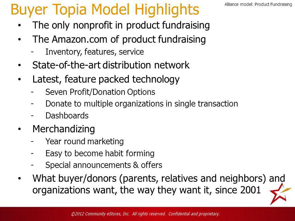 Buyer Topia Model Highlights The only nonprofit in product fundraising The Amazon.com of product fundraising -Inventory, features, service State-of-the-art distribution network Latest, feature packed technology -Seven Profit/Donation Options -Donate to multiple organizations in single transaction -Dashboards Merchandizing -Year round marketing -Easy to become habit forming -Special announcements & offers What buyer/donors (parents, relatives and neighbors) and organizations want, the way they want it, since 2001 Alliance model: Product Fundraising