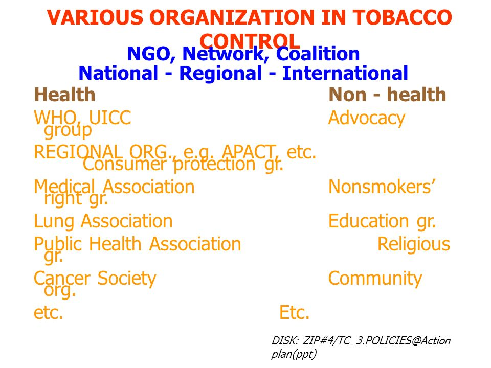 VARIOUS ORGANIZATION IN TOBACCO CONTROL NGO, Network, Coalition National - Regional - International HealthNon - health WHO, UICC Advocacy group REGIONAL ORG., e.g.