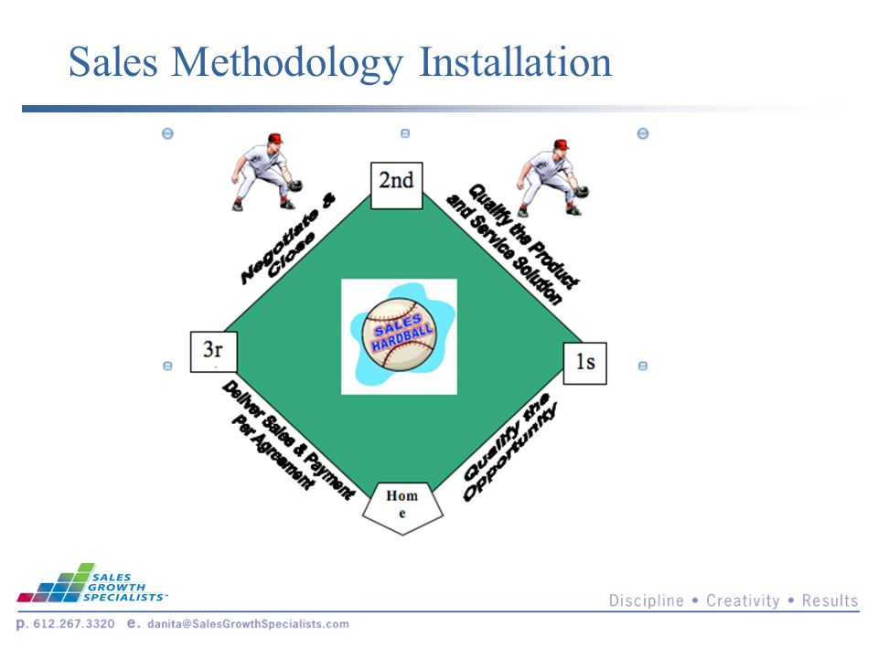 Sales Methodology Installation