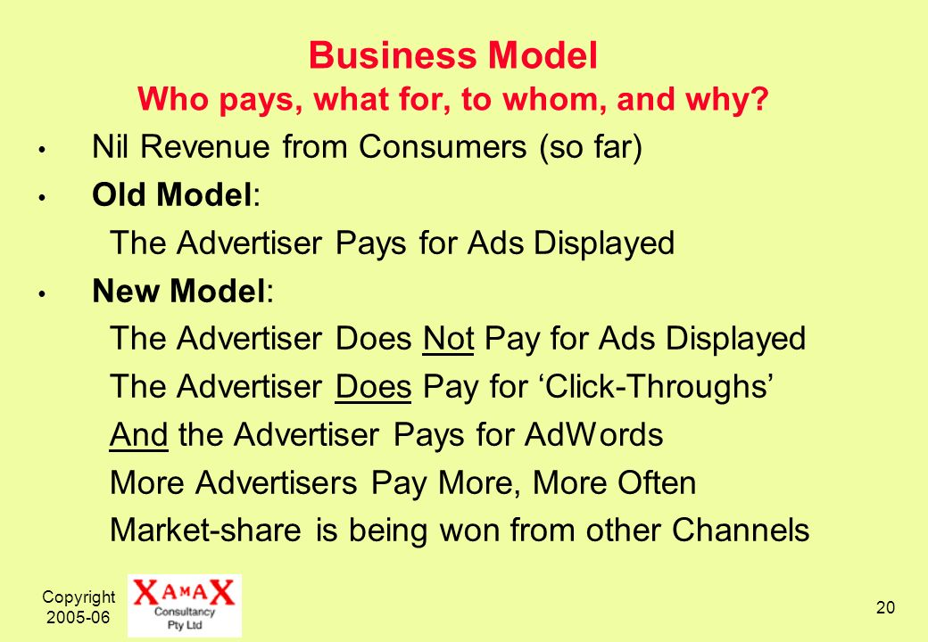Copyright 2005-06 20 Business Model Who pays, what for, to whom, and why.