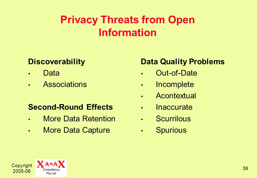 Copyright 2005-06 38 Privacy Threats from Open Information Discoverability Data Associations Second-Round Effects More Data Retention More Data Capture Data Quality Problems Out-of-Date Incomplete Acontextual Inaccurate Scurrilous Spurious