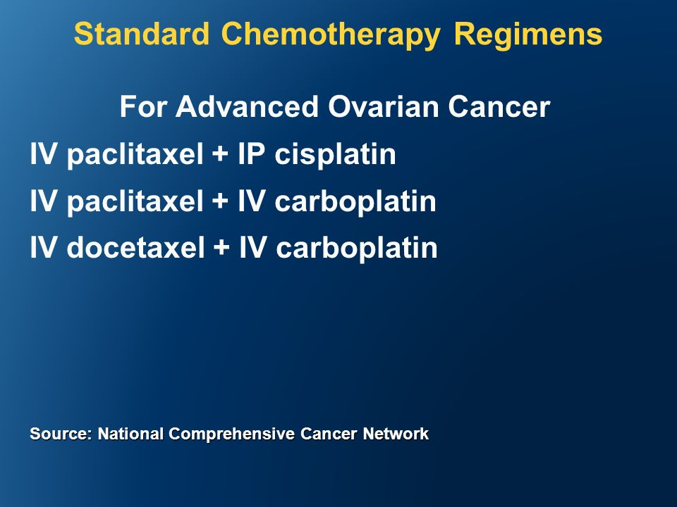 Standard Chemotherapy Regimens For Advanced Ovarian Cancer IV paclitaxel + IP cisplatin IV paclitaxel + IV carboplatin IV docetaxel + IV carboplatin Source: National Comprehensive Cancer Network