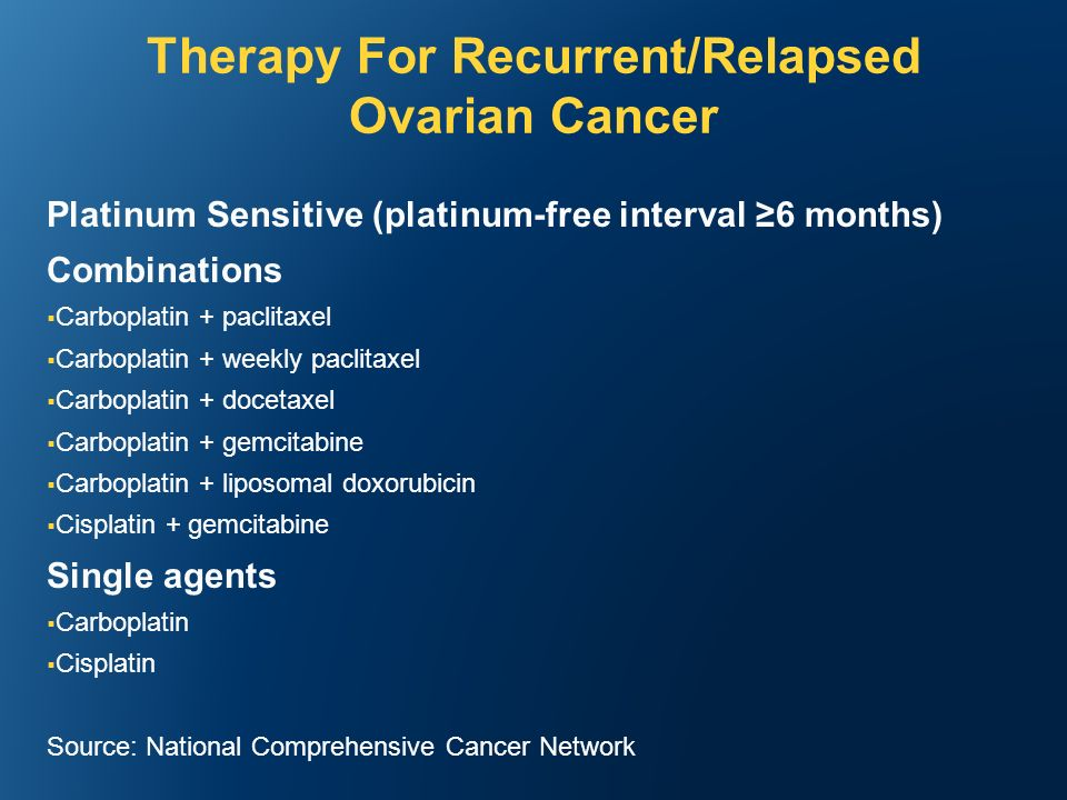 Therapy For Recurrent/Relapsed Ovarian Cancer Platinum Sensitive (platinum-free interval 6 months) Combinations Carboplatin + paclitaxel Carboplatin + weekly paclitaxel Carboplatin + docetaxel Carboplatin + gemcitabine Carboplatin + liposomal doxorubicin Cisplatin + gemcitabine Single agents Carboplatin Cisplatin Source: National Comprehensive Cancer Network